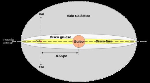 ¿Qué forma tiene la Vía Láctea? ¿Cuáles fueron los primeros intentos de mapearla? El papel de Vera Rubin y la materia oscura.